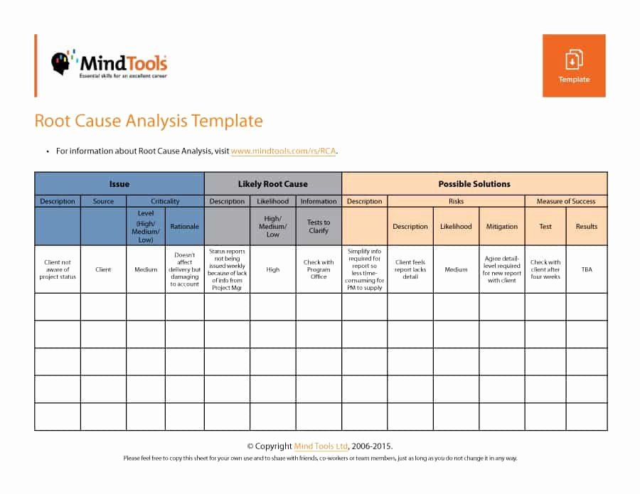 Root Cause Analysis Template Elegant 40 Effective Root Cause Analysis Templates forms & Examples