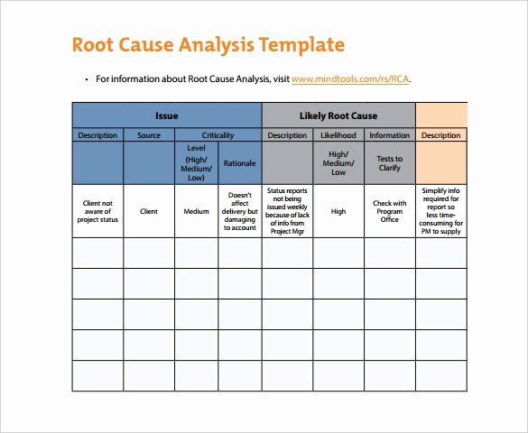 Root Cause Analysis Template Inspirational Root Cause Analysis Template