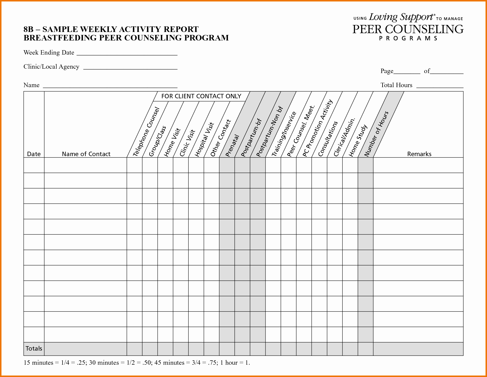 Sales Call Report Template Awesome 29 Of Call Report Template Monthly