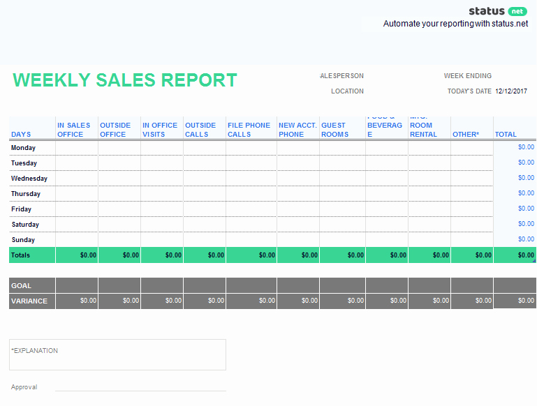 weekly sales report template free