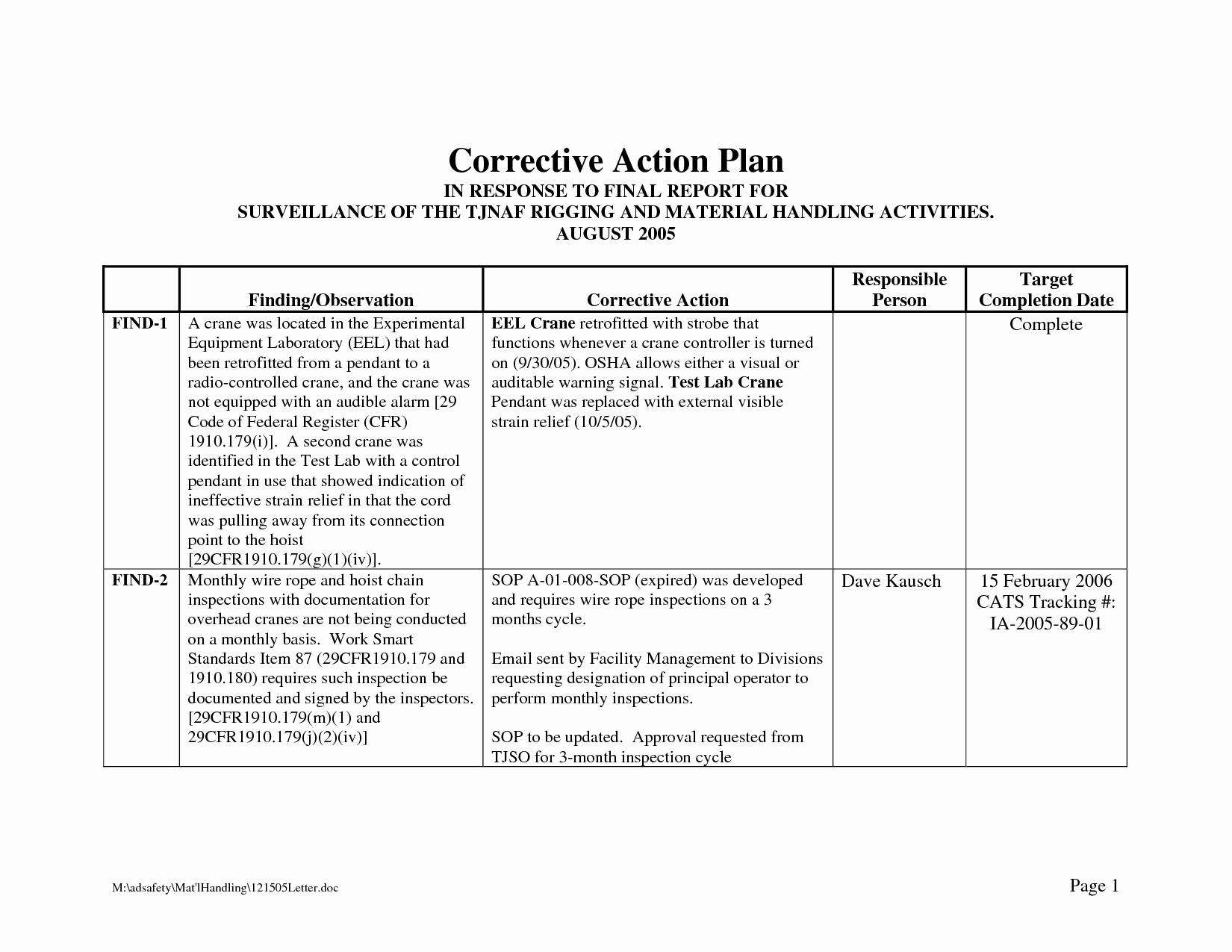 Sample Corrective Action Plan Unique Corrective Action Plan