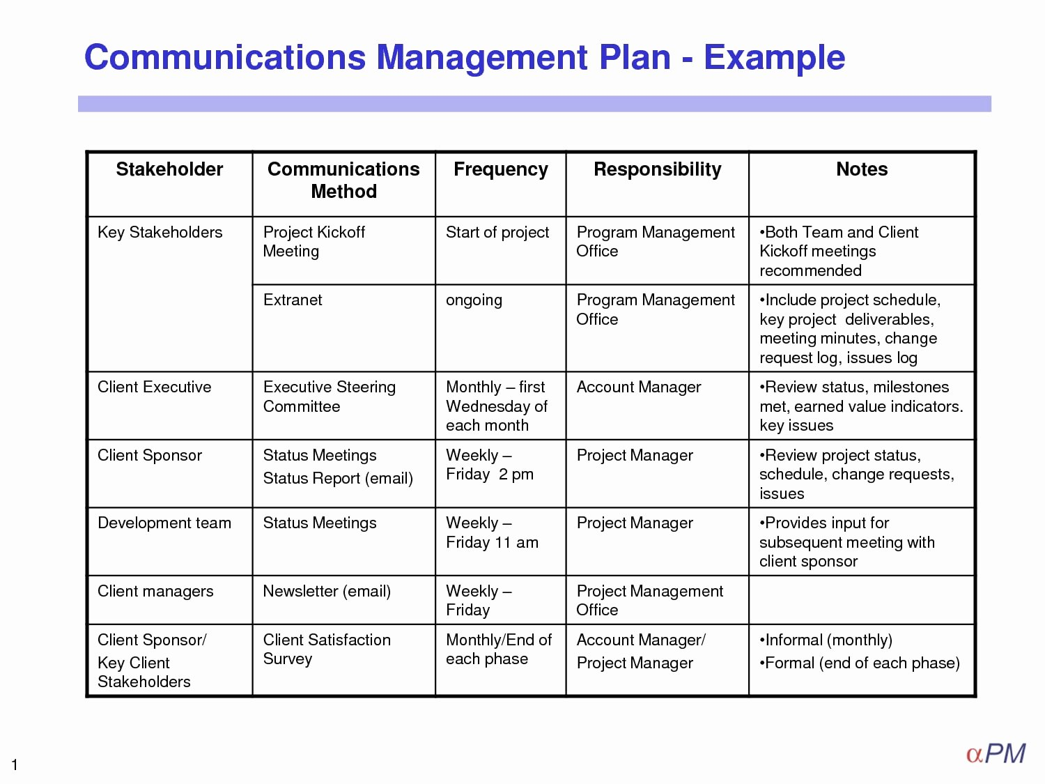 Sample Crisis Management Plan Inspirational 12 Crisis Management Plan Examples Pdf Google Docs