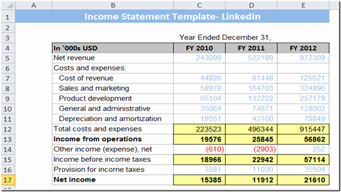 Sample Income Statement Excel Fresh Learn How to Prepare A Cash Flow Statement Template In Excel