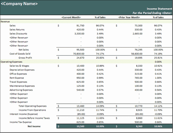 Sample Income Statement Excel Lovely Percent Sales In E Statement Statements Templates
