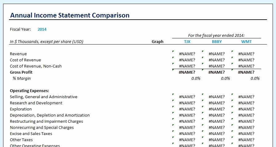 Sample Income Statement Excel New Yearly Parison Balance Sheet Template