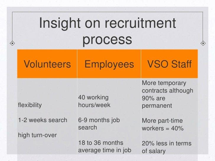 Sample Volunteer Recruitment Letter Fresh Volunteer Recruitment