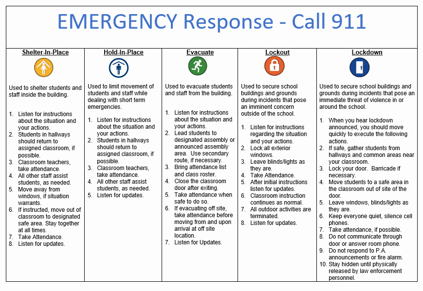School Emergency Card Template Unique Project Save Katonah Lewisboro School District