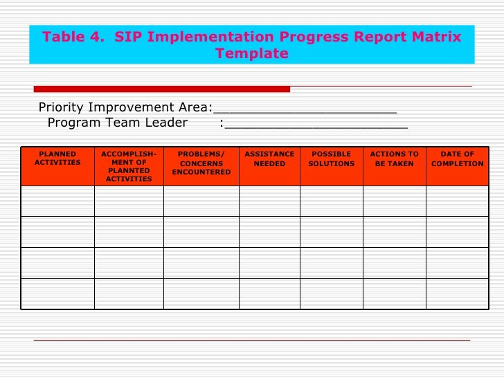 School Improvement Planning Templates Awesome School Improvement Plan