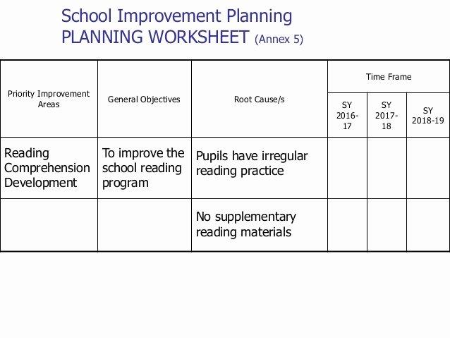 School Improvement Planning Templates Best Of School Improvement Plan