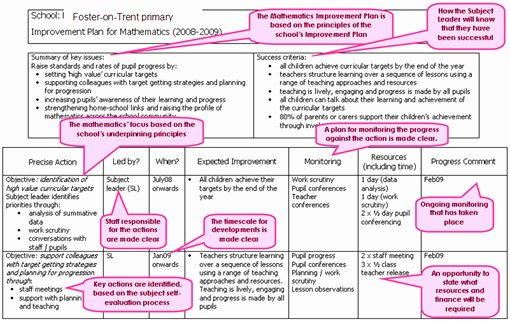 School Improvement Planning Templates Fresh Excellence In Mathematics Leadership Primary Course