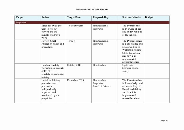 School Improvement Planning Templates Fresh School Improvement Plan 2013 2015