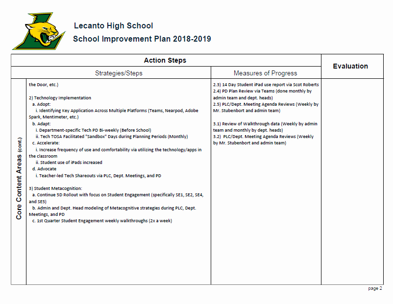 School Improvement Planning Templates Luxury 2018 2019 School Improvement Plan Lecanto High School