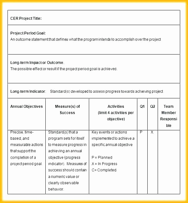 School Improvement Planning Templates New Personal Action Plan Template