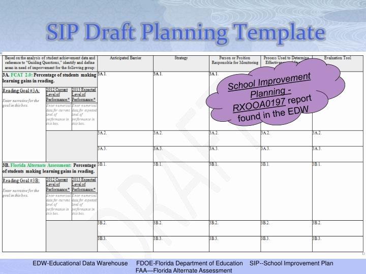 School Improvement Planning Templates Unique Ppt School Improvement Plan Template Training Powerpoint Presentation Id