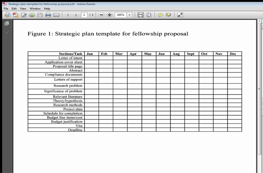 School Strategic Plan Template Elegant Sample Funding Spreadsheet and Checklist