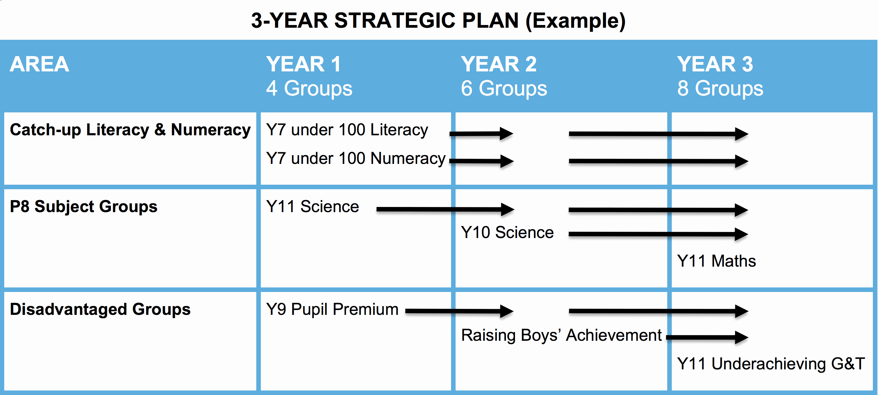 School Strategic Plan Template Elegant Tar Ed Intervention In Schools Improving Literacy & Numeracy In School