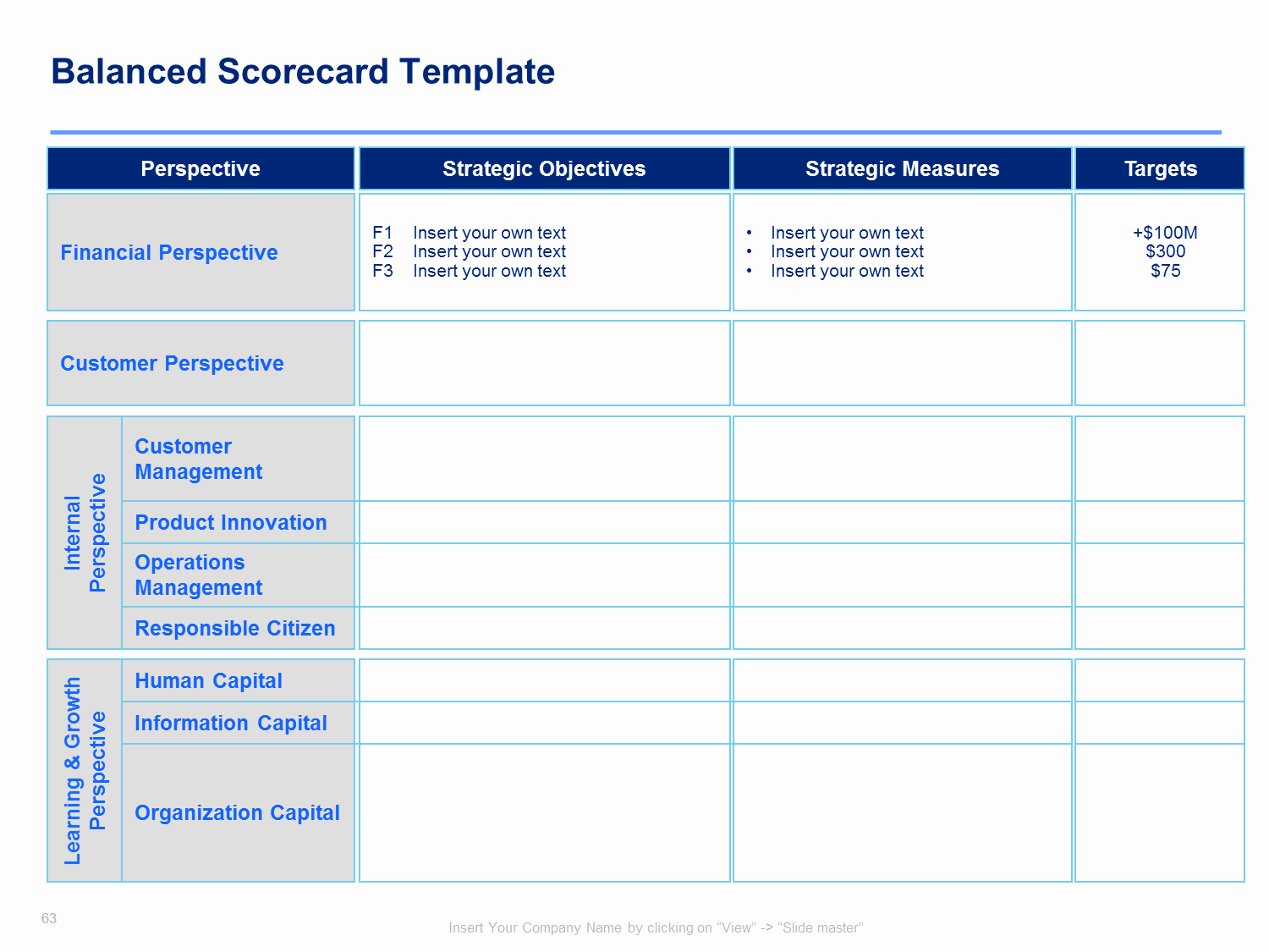School Strategic Plan Template New Strategic Plan Template Word Simple Strategic Plan Template