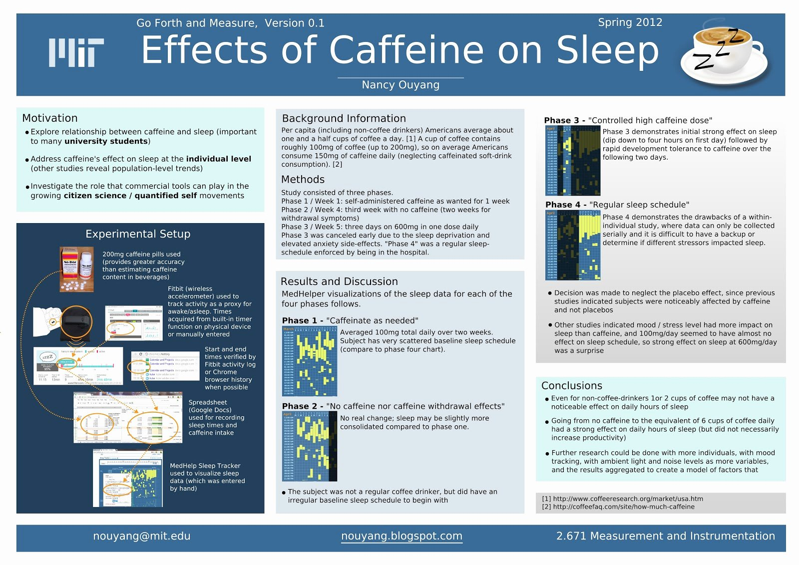 Scientific Presentation Powerpoint Template Lovely orange Narwhals Caffeine S Impact On Sleep Inkscape A0
