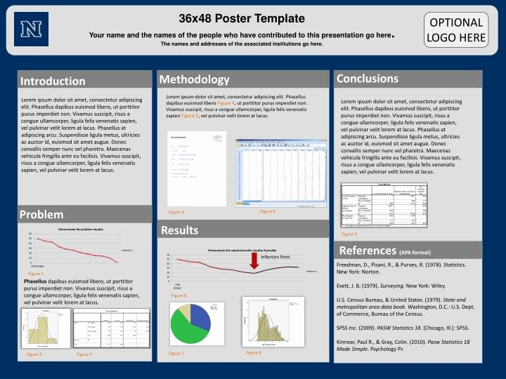 Scientific Presentation Powerpoint Template Unique Ppt 36x48 Poster Template Powerpoint Presentation Id