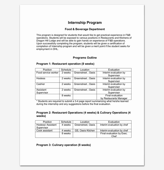 Sermon Outline Template Microsoft Word Inspirational Program Outline Template 14 Sample Example & format
