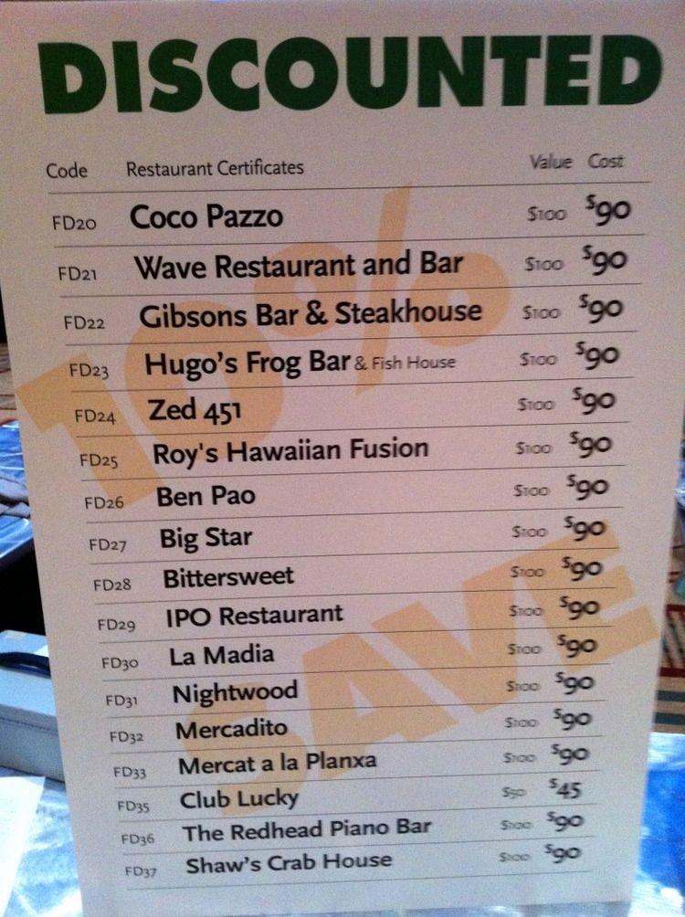 Silent Auction Gift Certificate Template Elegant Got Restaurant Gift Cards Start A Basket Ideas