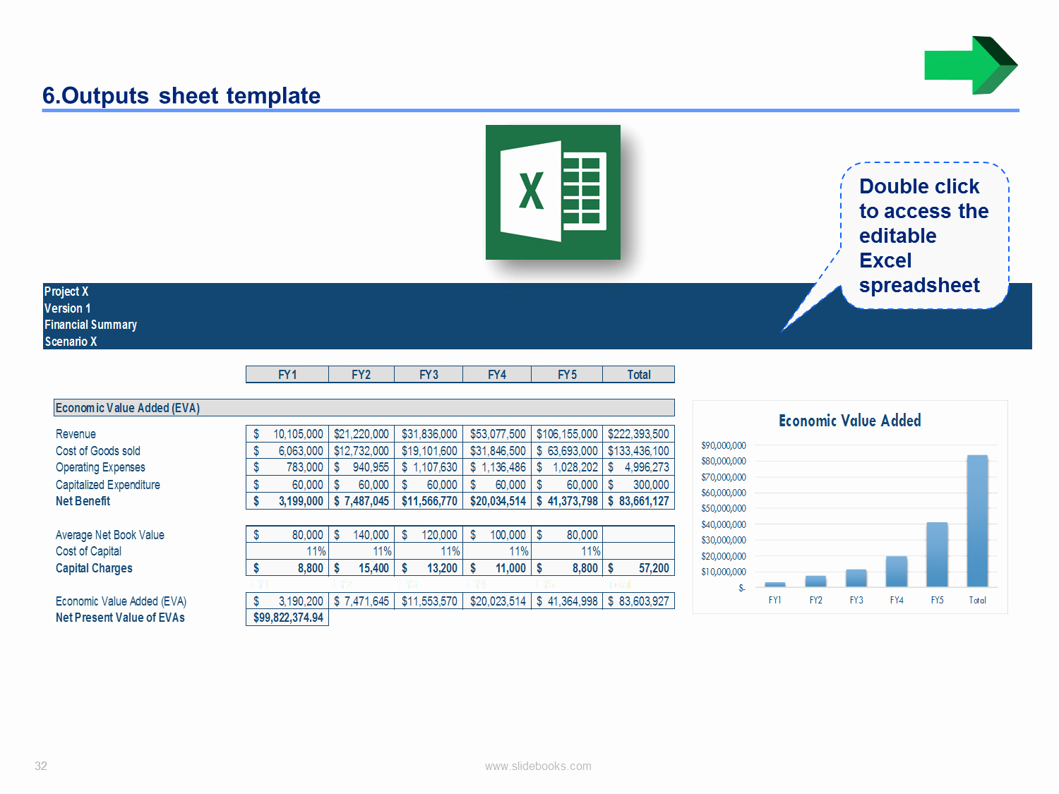 Simple Business Case Templates Awesome Download A Simple Business Case Template