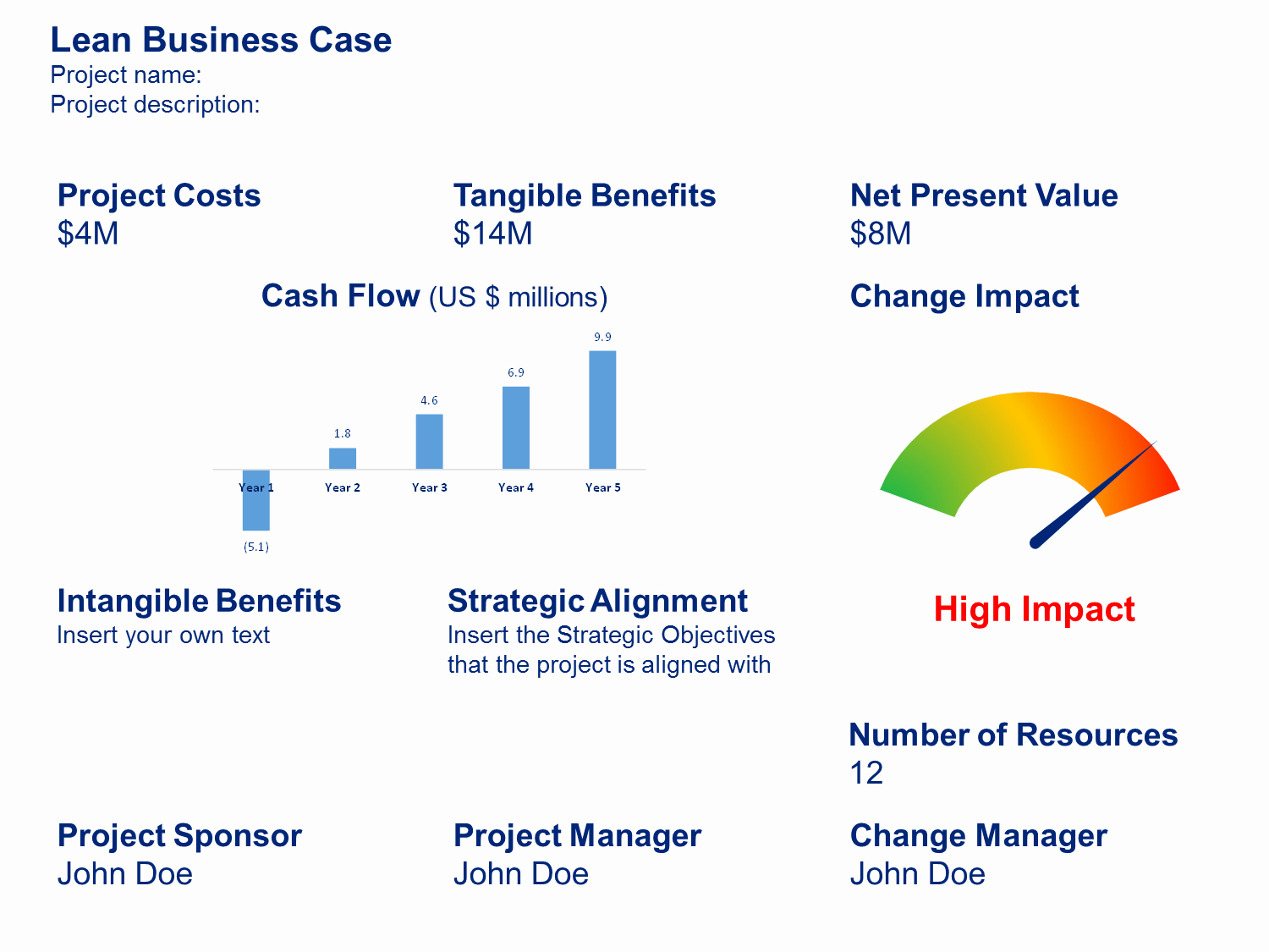 Simple Business Case Templates New Download A Simple Business Case Template