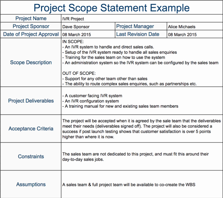 Simple Project Scope Template Inspirational Project Scope Example 43 Project Scope Statement Templates & Examples Template Lab by