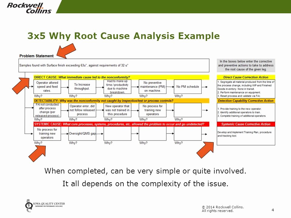 Simple Root Cause Analysis Template Unique 3 Legged 5 why Examples