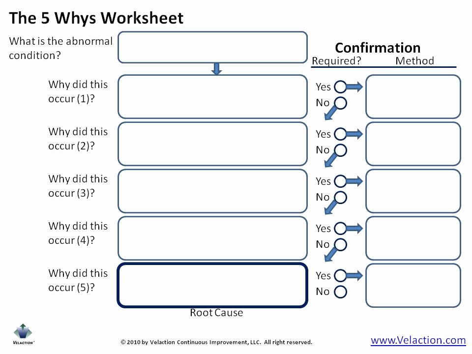Simple Root Cause Analysis Template Unique the 5 whys form