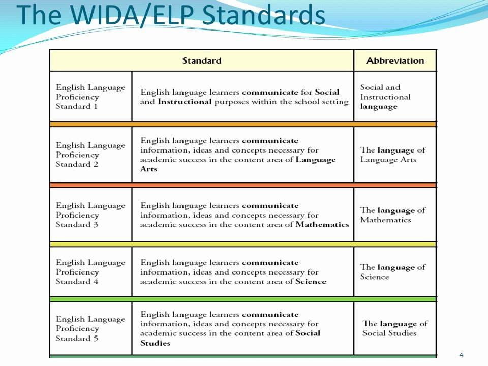 Siop Lesson Plan Template 2 Best Of Siop Lesson Plan Template 2 Luxury Lesson Plan Template Professional – Lesson Plan