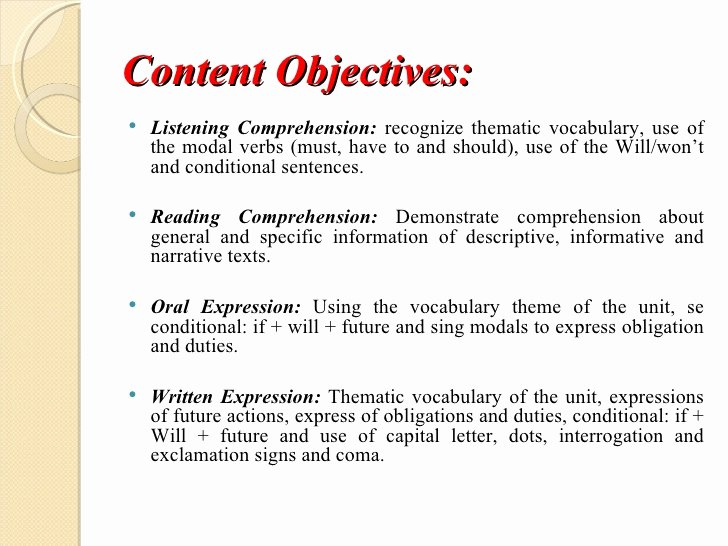 Siop Lesson Plan Template 2 Inspirational Hands On Activity Presentation Siop Lesson Plan Template