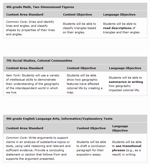 Siop Lesson Plan Template 2 Inspirational Siop Process Intro to Ell