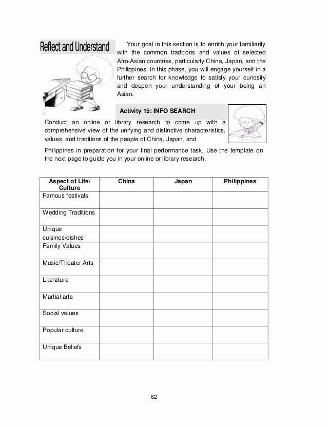 Siop Lesson Plan Template 2 New Sample Siop Lesson Plan Template Download – Siop Lesson Plan Template Word Document