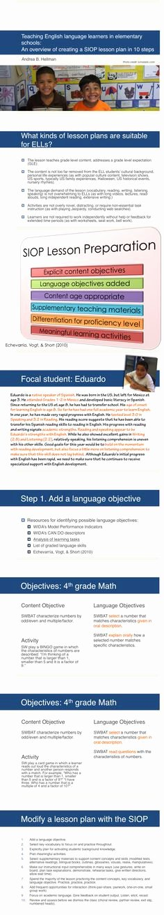 Siop Model Lesson Plan Template Beautiful Siop Unit Lesson Plan Template Sei Model Ce A Teacher Always A Teacher Pinterest