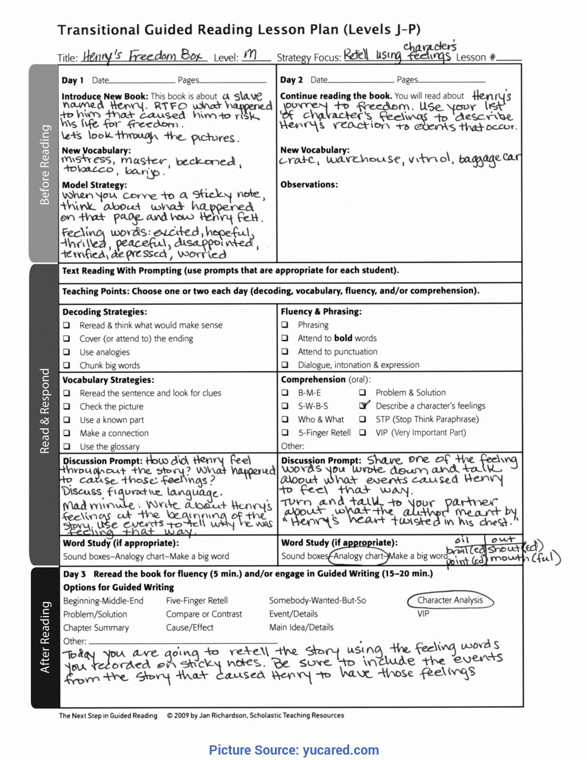 Siop Model Lesson Plan Template Beautiful Valuable Lesson Plan Template New Zealand 39 Best Unit Plan Templates [word Pdf] Templat