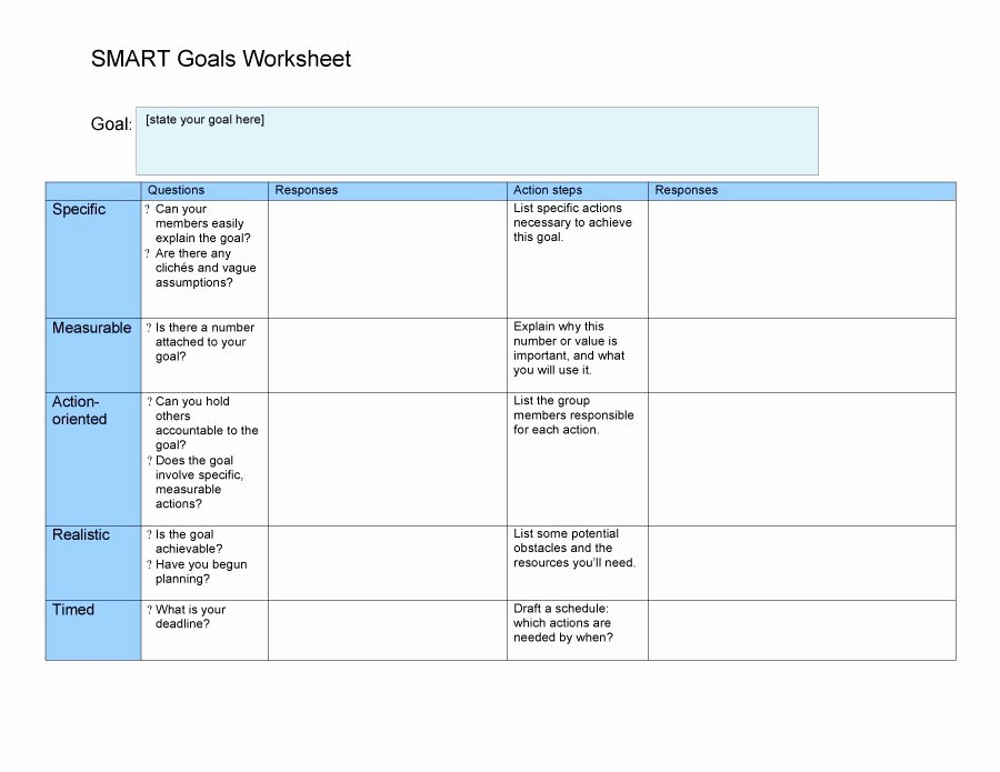 Smart Action Plans Template Beautiful 48 Smart Goals Templates Examples & Worksheets Template Lab