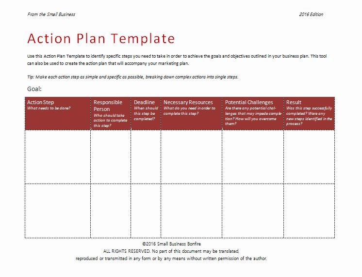 Smart Action Plans Template Beautiful Action Plan Example Smart Goals Pinterest