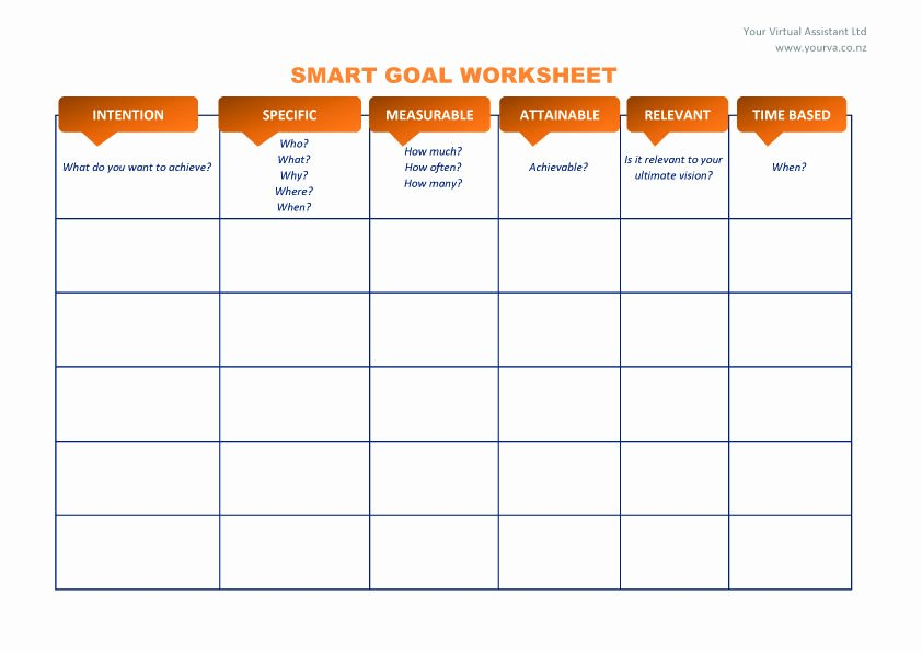 Smart Action Plans Template Inspirational Pin On Work