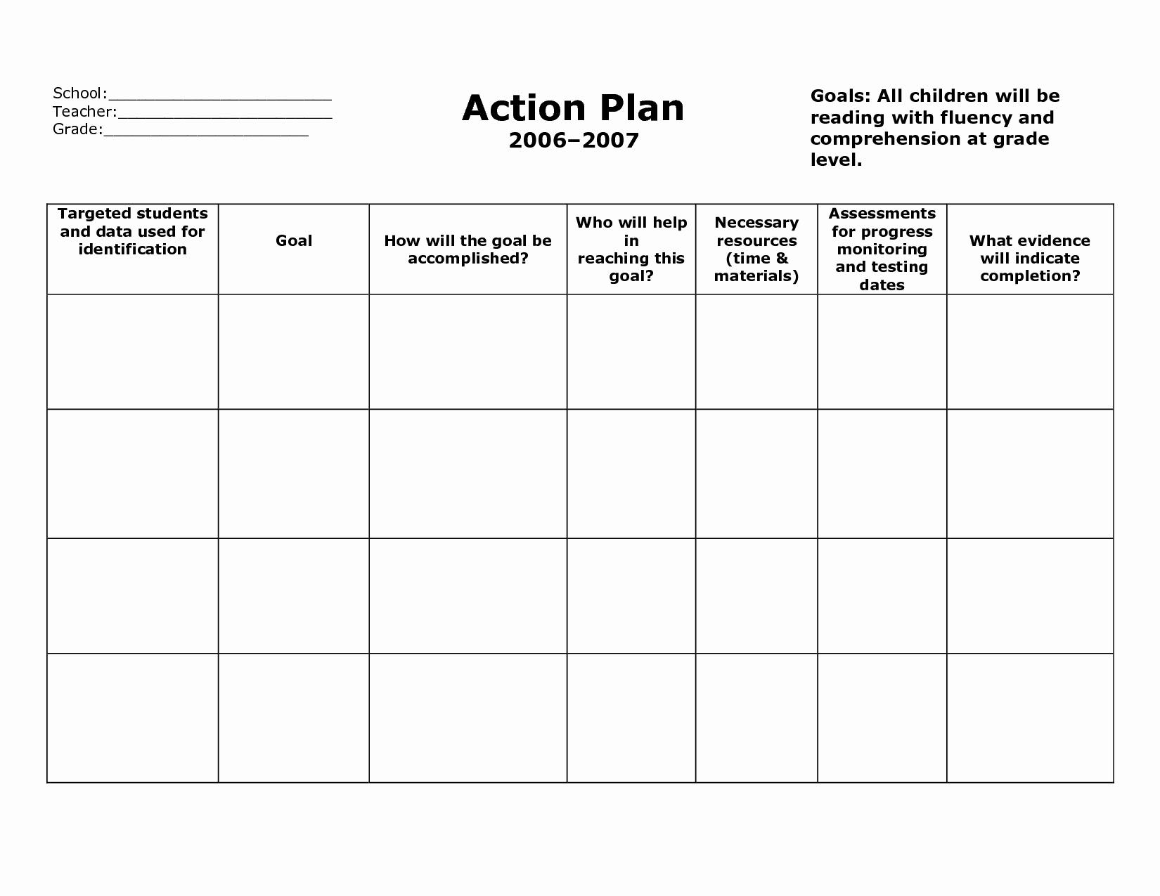 Smart Action Plans Template Unique Action Plan Template Action Plan format V5fclyv5 School Action Plan format