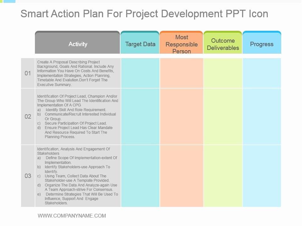 Smart Action Plans Template Unique Smart Action Plan for Project Development Ppt Icon Powerpoint Presentation Designs