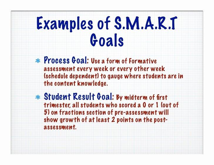 Smart Goals Examples for Nurses Beautiful S M A R T Goals