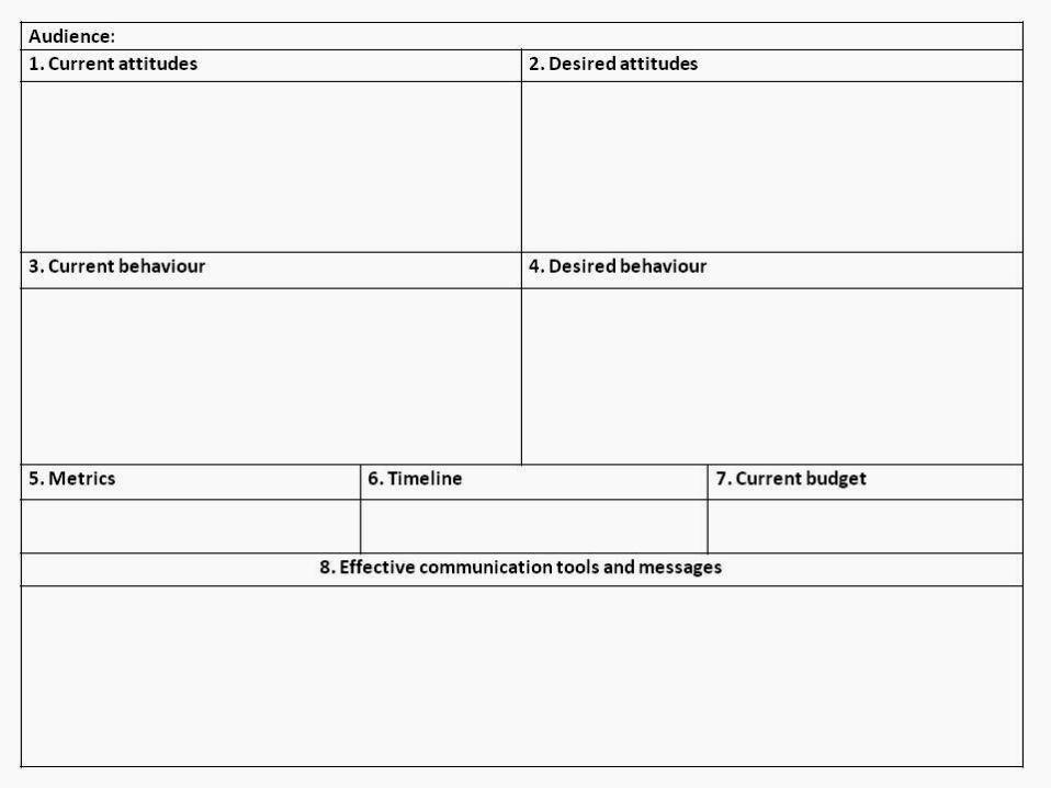 Smart Goals Examples for Nurses Elegant Examples Smart Goals In Nursing Resume Template