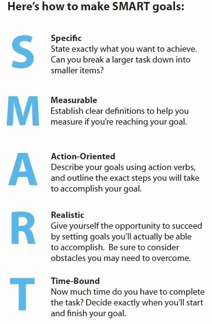 Smart Goals Examples for Nurses Fresh Image Result for Examples Of Smart Goals for College Students Teens Goal Setting