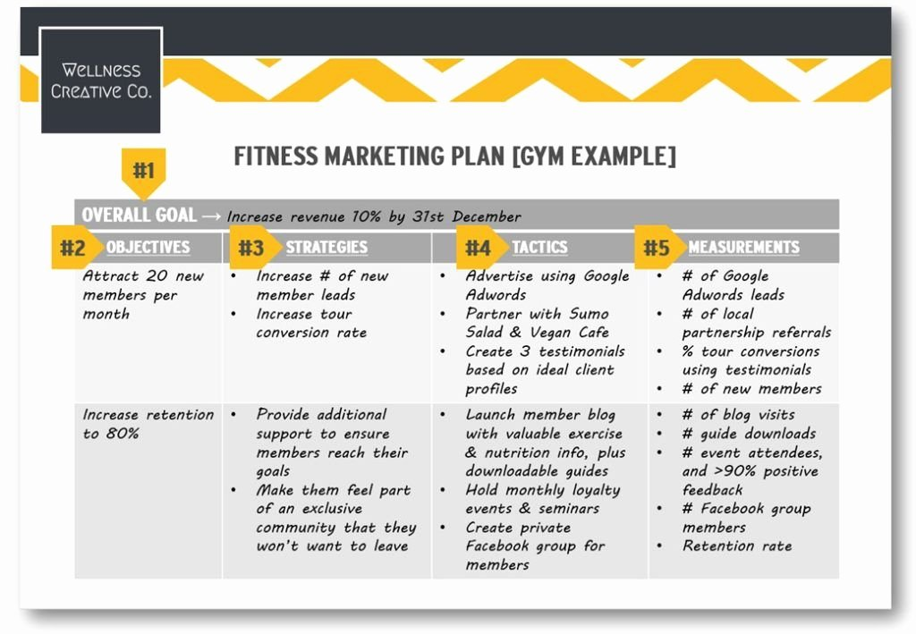 Social Media Marketing Proposal Pdf Best Of Gym Marketing Plan Pdf Template & How to Guide [with Examples] for College