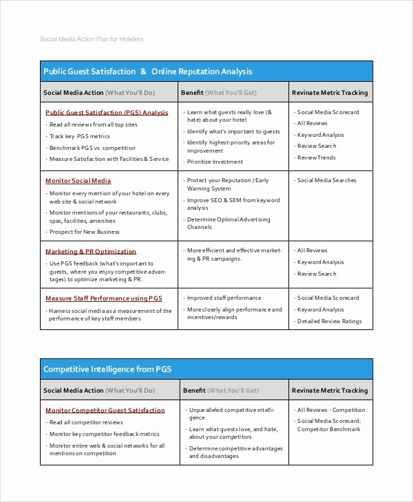 Social Media Marketing Proposal Pdf Lovely Sample social Media Marketing Plan 13 Examples In Pdf Word Docs