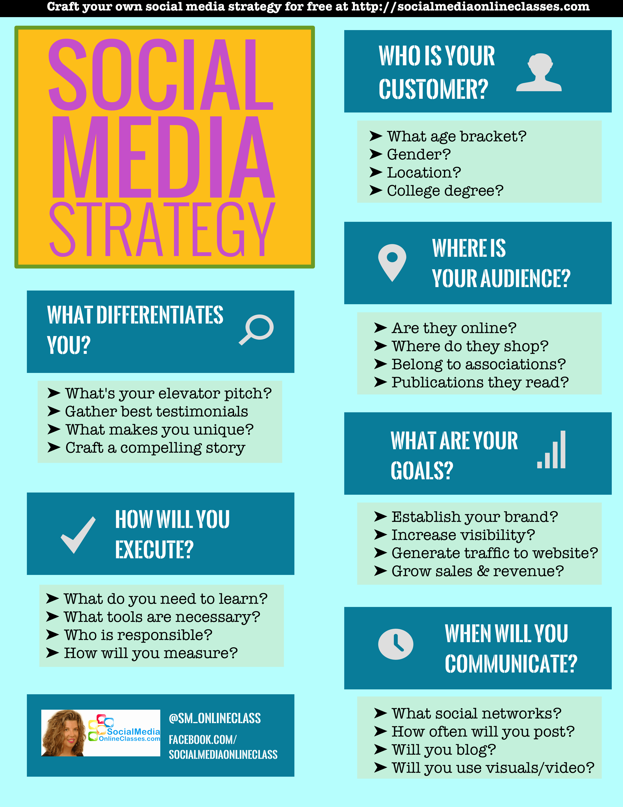 Social Media Proposal Pdf Fresh social Media Strategy Chart Template to Identify Your Unique Strategy