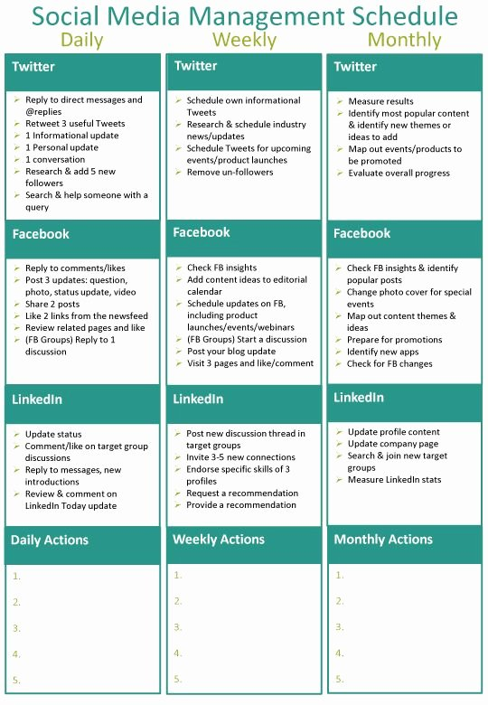 Social Media Strategy Template Pdf Best Of Pinterest • the World's Catalog Of Ideas