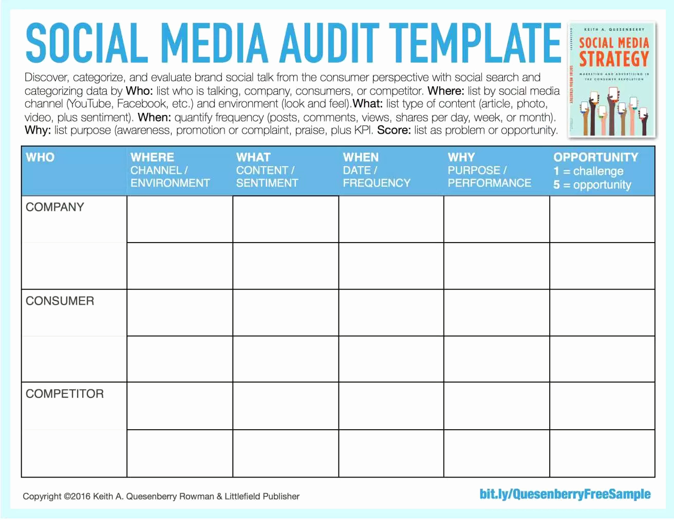 Social Media Strategy Template Pdf Best Of the 11 Step Dead Simple social Media Marketing Plan