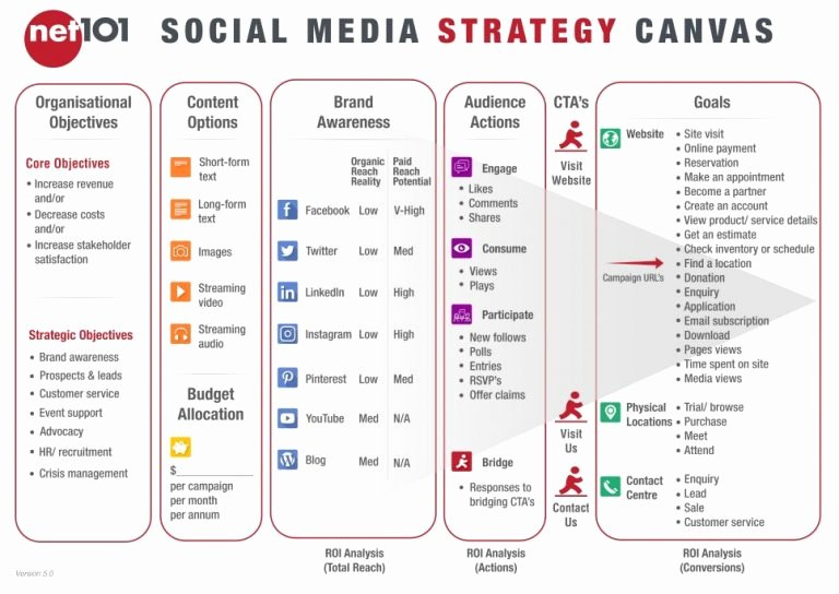 Social Media Strategy Template Pdf New social Media Strategy Template
